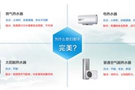 空气能热水器和电热水器哪个好?