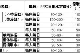 空气源热泵设备的选型,空气源热泵选型计算