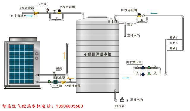 循环式热泵热水机组系统原理图
