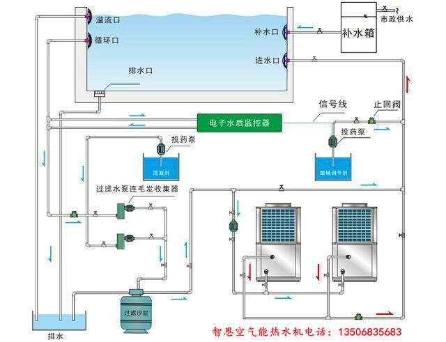 泳池、泡池、温泉热泵热水机组系统原理