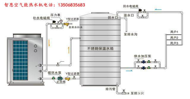 直热循环式热泵热水机组系统原理图