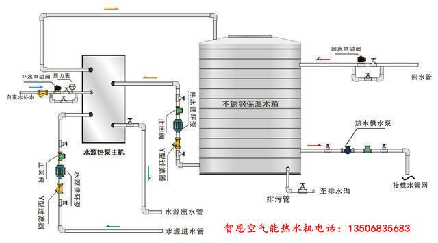 直热循环式水源热泵热水机组系统原理图