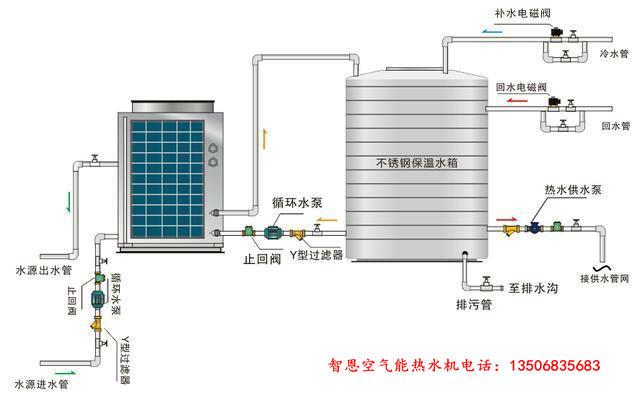 空气+水源热泵热水机组系统原理图