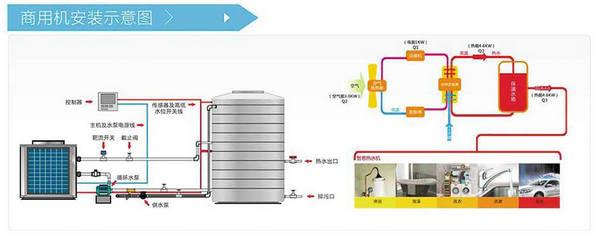空气能热泵大型商用热水机