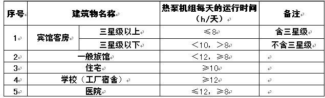 空气源热泵设备的选型